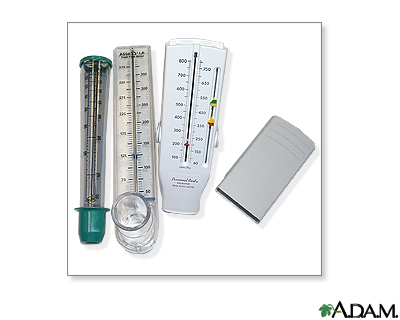 Peak flow meter use - Series